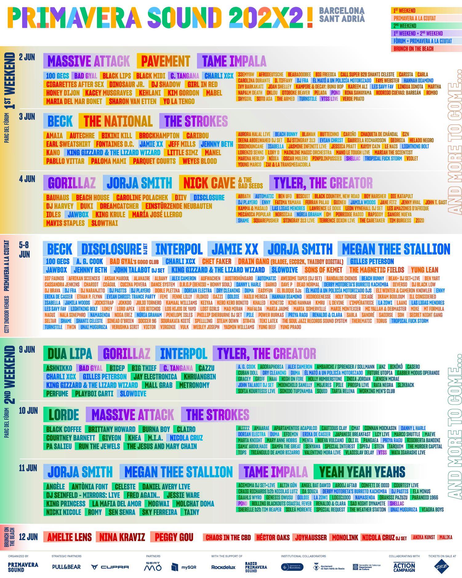Cartel del Primavera Sound 2022